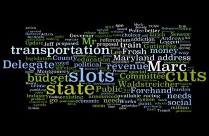 Large_maryland_politics_wordle