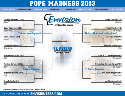 Large envisiontees pope bracket
