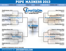 Medium_envisiontees_pope_bracket