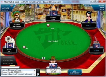 Large full tilt table